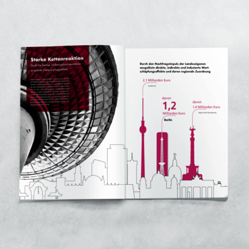 Wertschöpfungsbericht der sechs landeseigenen Berliner Wohnungsbauunternehmen